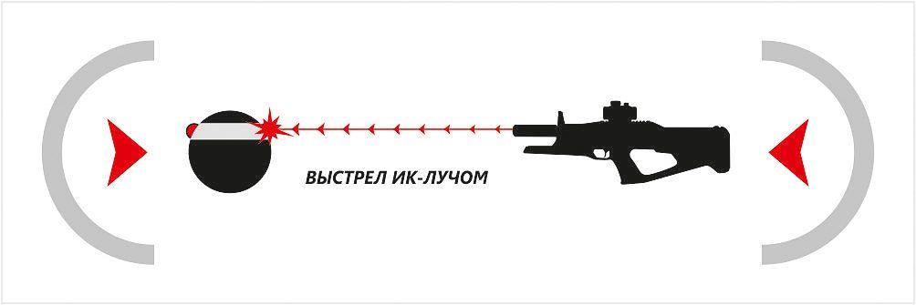 Выстрел ИК лучем