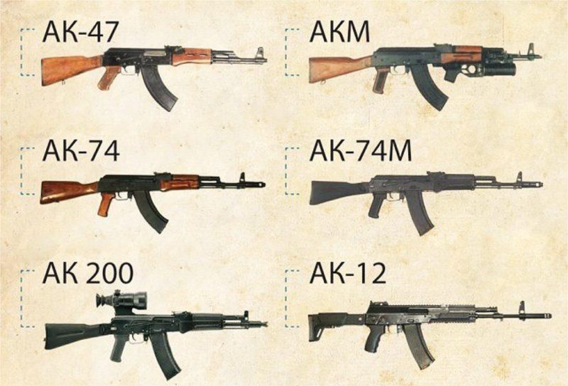 Эволюция АК